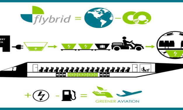 15º Congreso Internacional «Combustibles del Futuro»
