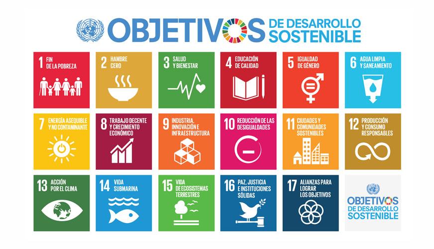 ODS - Objetivos