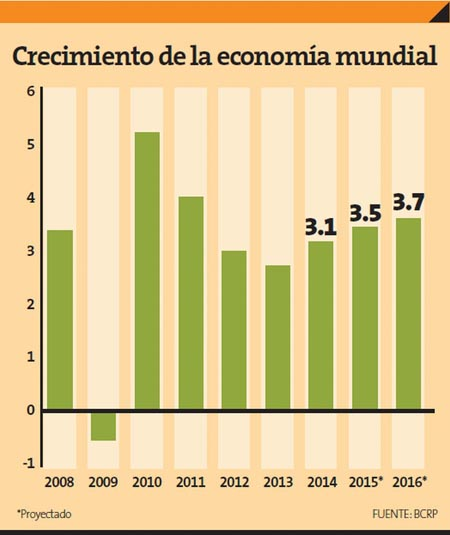 crecimiento-economia-mundial