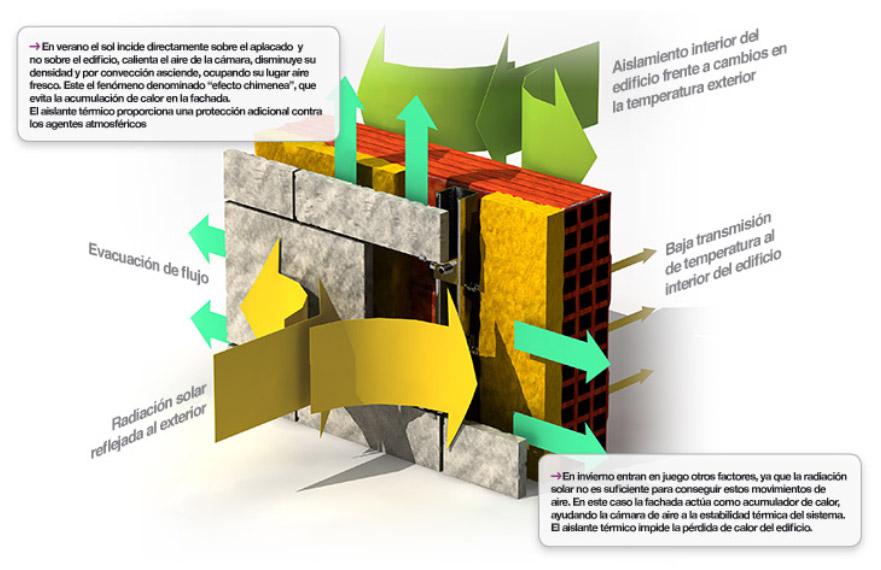 fachada-ventilada-(1)
