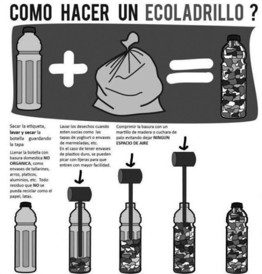 hacer-ecoladrillo-2