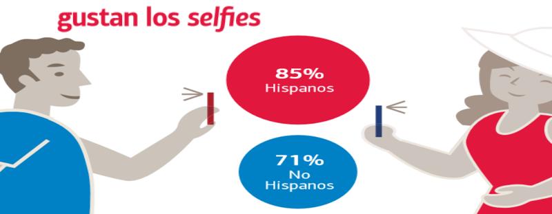 Los hispanos y los selfies.