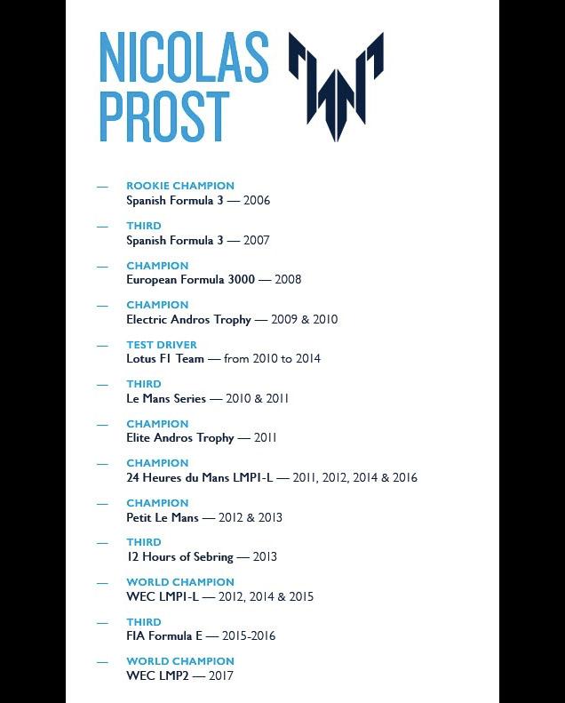 Nico Prost calendario 2019-2020