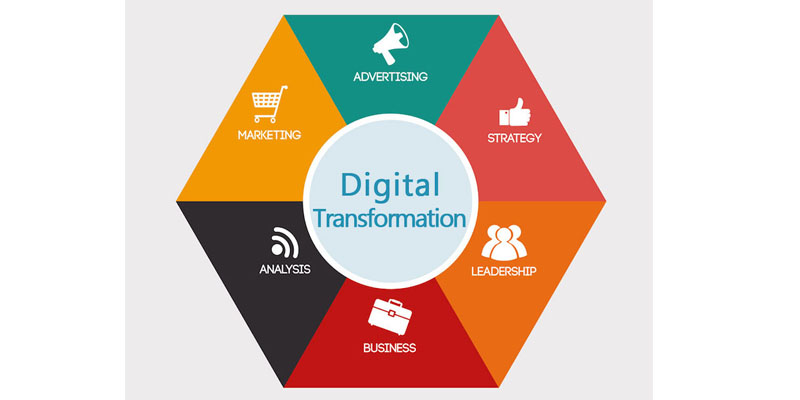 Transformacion digital esquema
